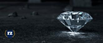 Ценности бренда – баланс соотношения активов и пассивов гл